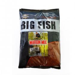 Big Fish GLM Method Mix