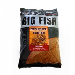 Big Fish Margin Method Mix